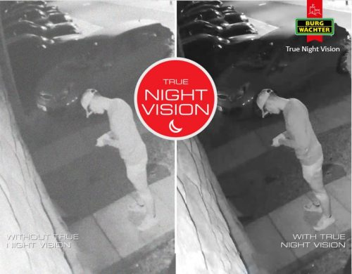 True Night Vision – CVI Kits