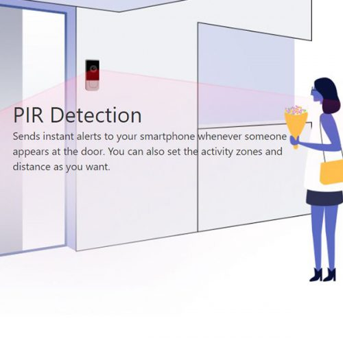 Doorbell PIR detection