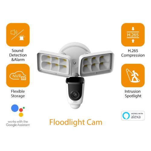 Floodlight Cam_22